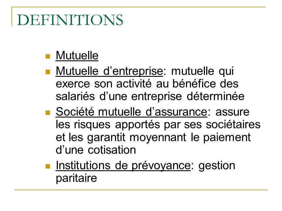 DEFINITIONS Mutuelle Mutuelle dentreprise: mutuelle qui exerce son activité au bénéfice des salariés dune entreprise déterminée Société mutuelle dassu