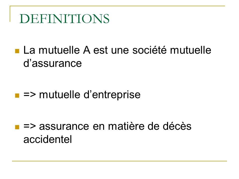 DEFINITIONS La mutuelle A est une société mutuelle dassurance => mutuelle dentreprise => assurance en matière de décès accidentel