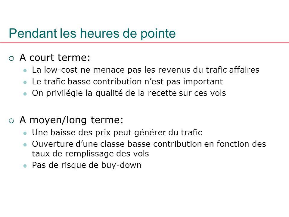 Pendant les heures de pointe A court terme: La low-cost ne menace pas les revenus du trafic affaires Le trafic basse contribution nest pas important O