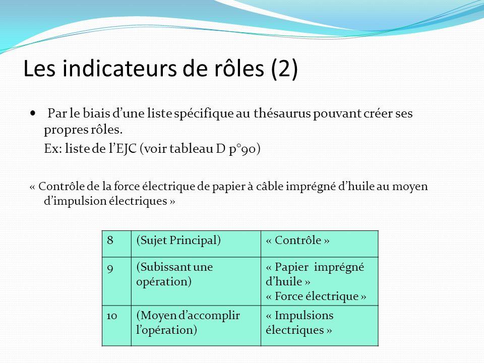 Les indicateurs de rôles (2) Par le biais dune liste spécifique au thésaurus pouvant créer ses propres rôles.