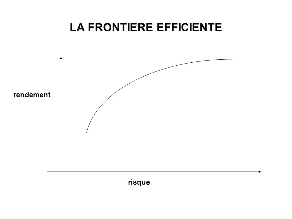 LA FRONTIERE EFFICIENTE risque rendement