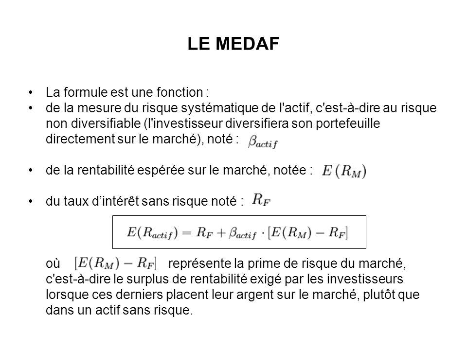 LE MEDAF La formule est une fonction : de la mesure du risque systématique de l'actif, c'est-à-dire au risque non diversifiable (l'investisseur divers