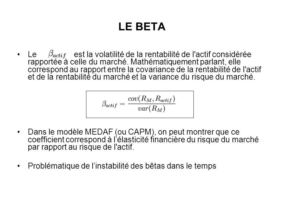 LE BETA Le est la volatilité de la rentabilité de l'actif considérée rapportée à celle du marché. Mathématiquement parlant, elle correspond au rapport