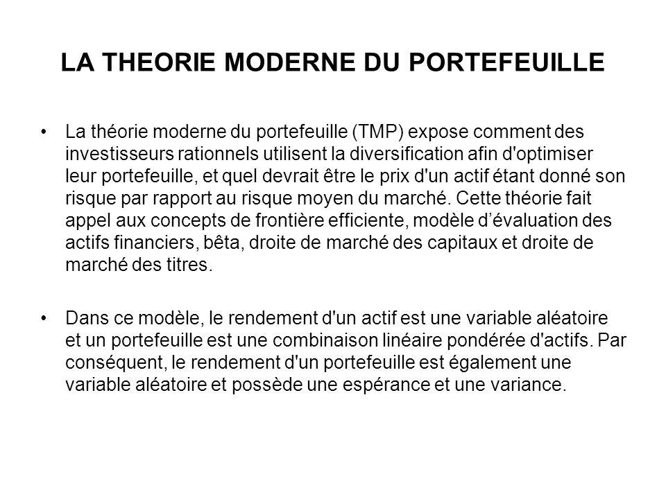 LA THEORIE MODERNE DU PORTEFEUILLE La théorie moderne du portefeuille (TMP) expose comment des investisseurs rationnels utilisent la diversification a