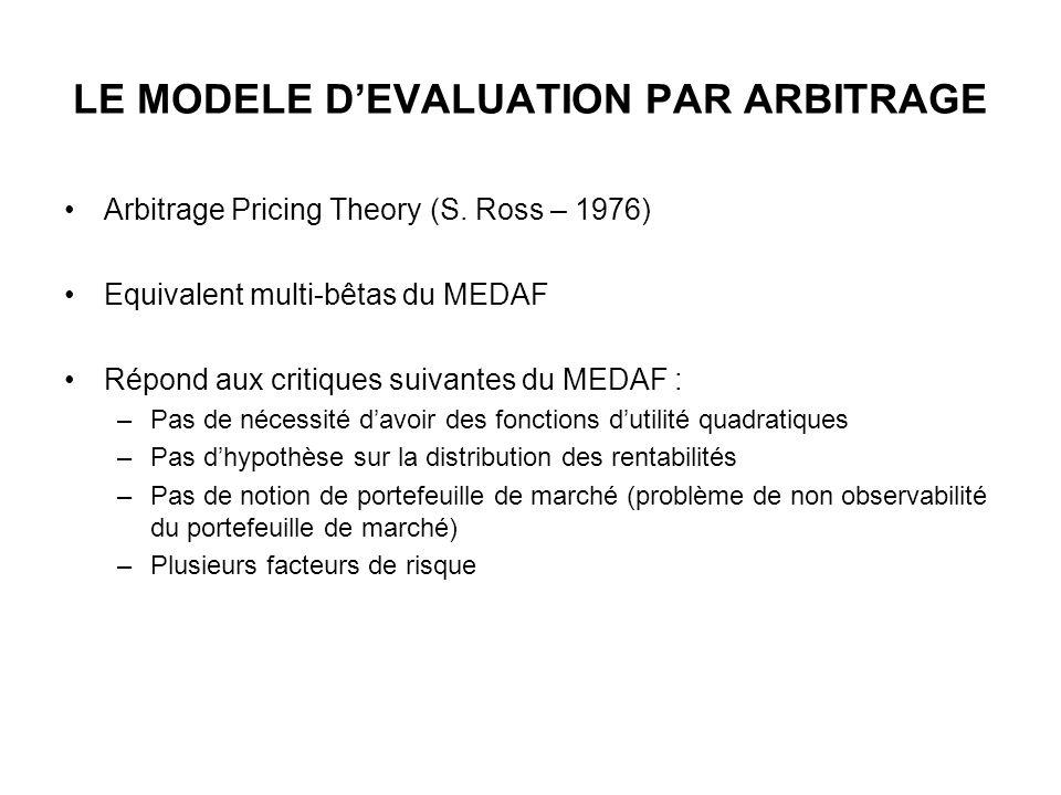 LE MODELE DEVALUATION PAR ARBITRAGE Arbitrage Pricing Theory (S. Ross – 1976) Equivalent multi-bêtas du MEDAF Répond aux critiques suivantes du MEDAF