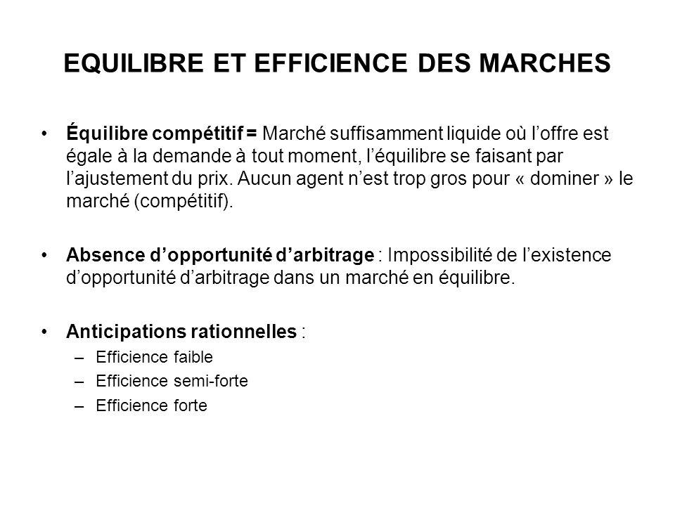 EQUILIBRE ET EFFICIENCE DES MARCHES Équilibre compétitif = Marché suffisamment liquide où loffre est égale à la demande à tout moment, léquilibre se f