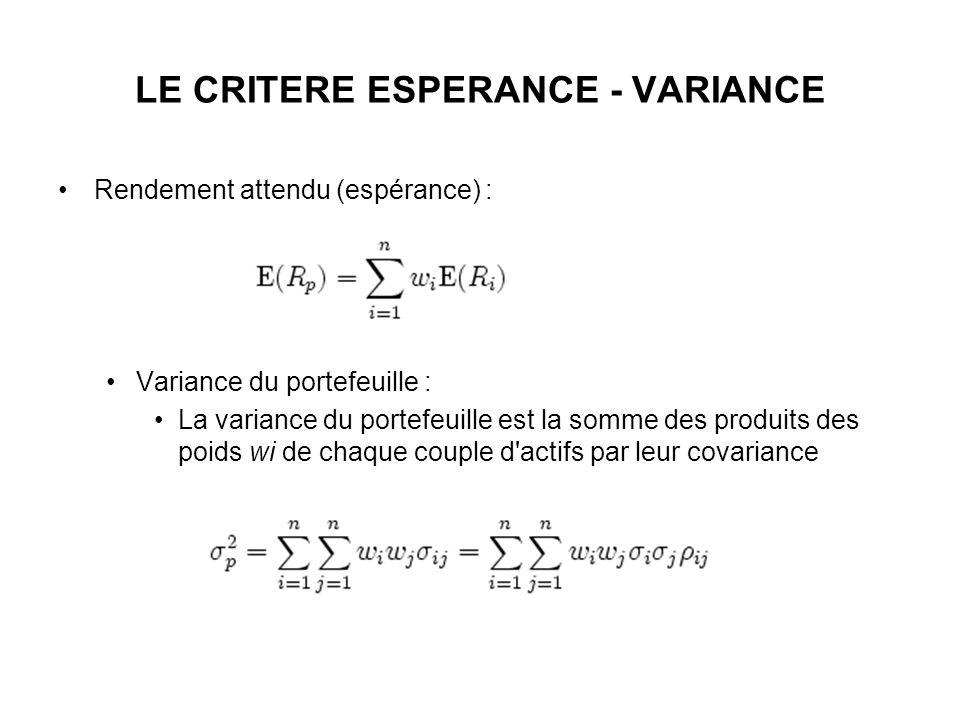 LE CRITERE ESPERANCE - VARIANCE Rendement attendu (espérance) : Variance du portefeuille : La variance du portefeuille est la somme des produits des p