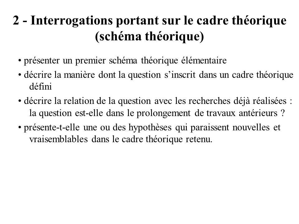 2 - Interrogations portant sur le cadre théorique (schéma théorique) présenter un premier schéma théorique élémentaire décrire la manière dont la ques