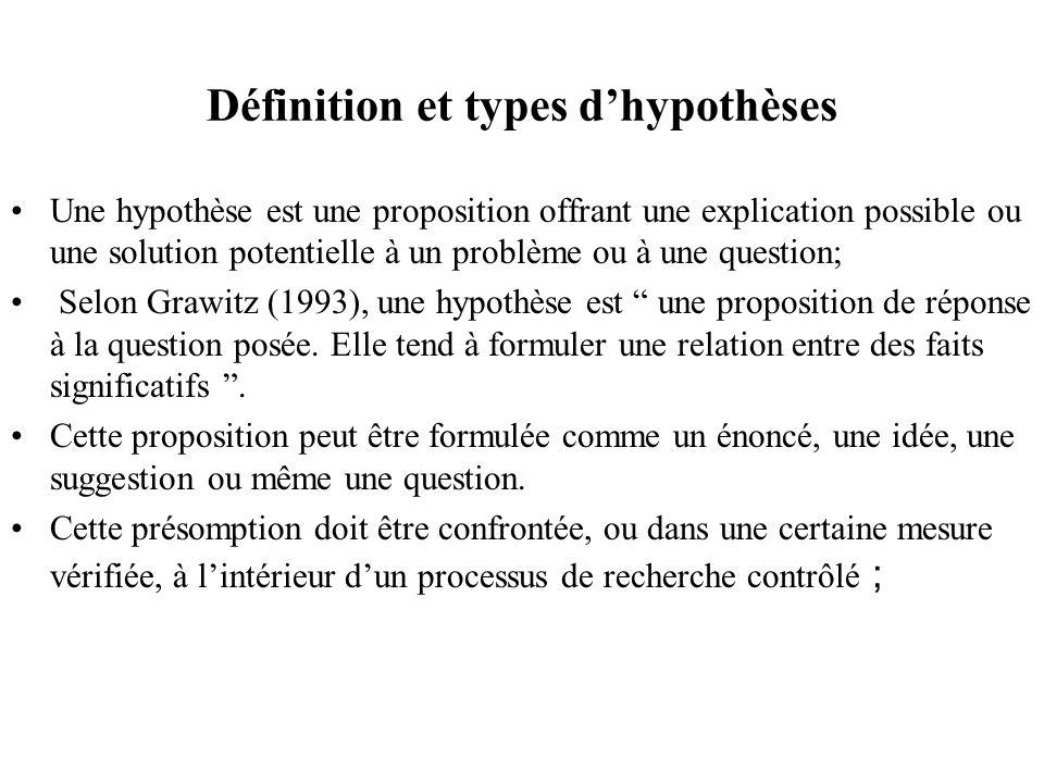 Définition et types dhypothèses Une hypothèse est une proposition offrant une explication possible ou une solution potentielle à un problème ou à une