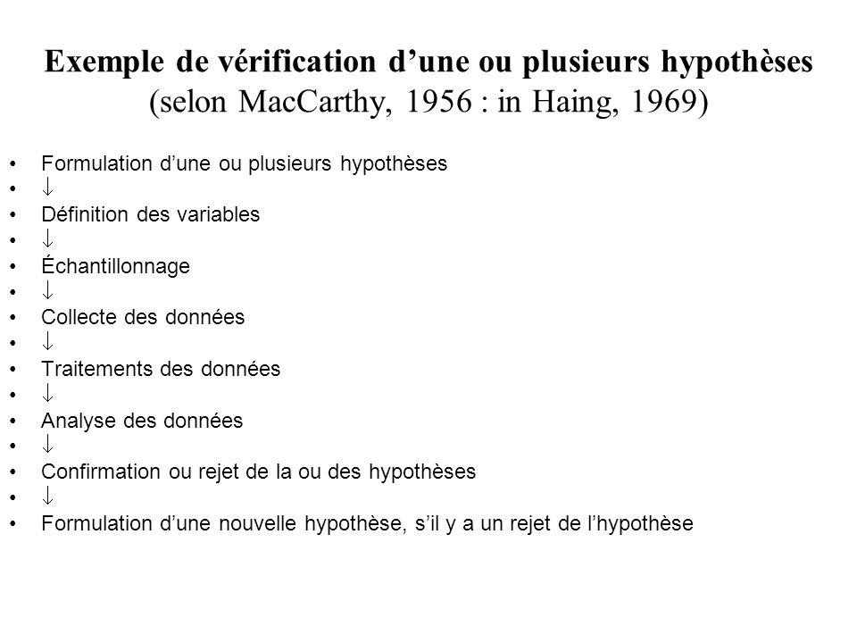 Exemple de vérification dune ou plusieurs hypothèses (selon MacCarthy, 1956 : in Haing, 1969) Formulation dune ou plusieurs hypothèses Définition des