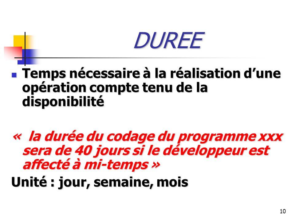 10 DUREE DUREE Temps nécessaire à la réalisation dune opération compte tenu de la disponibilité Temps nécessaire à la réalisation dune opération compt