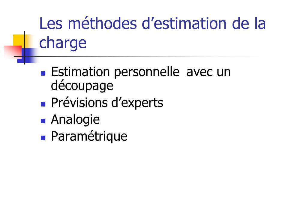 Les méthodes destimation de la charge Estimation personnelle avec un découpage Prévisions dexperts Analogie Paramétrique