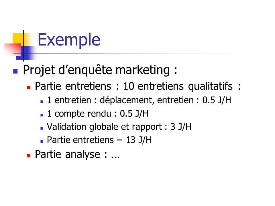 Exemple Projet denquête marketing : Partie entretiens : 10 entretiens qualitatifs : 1 entretien : déplacement, entretien : 0.5 J/H 1 compte rendu : 0.