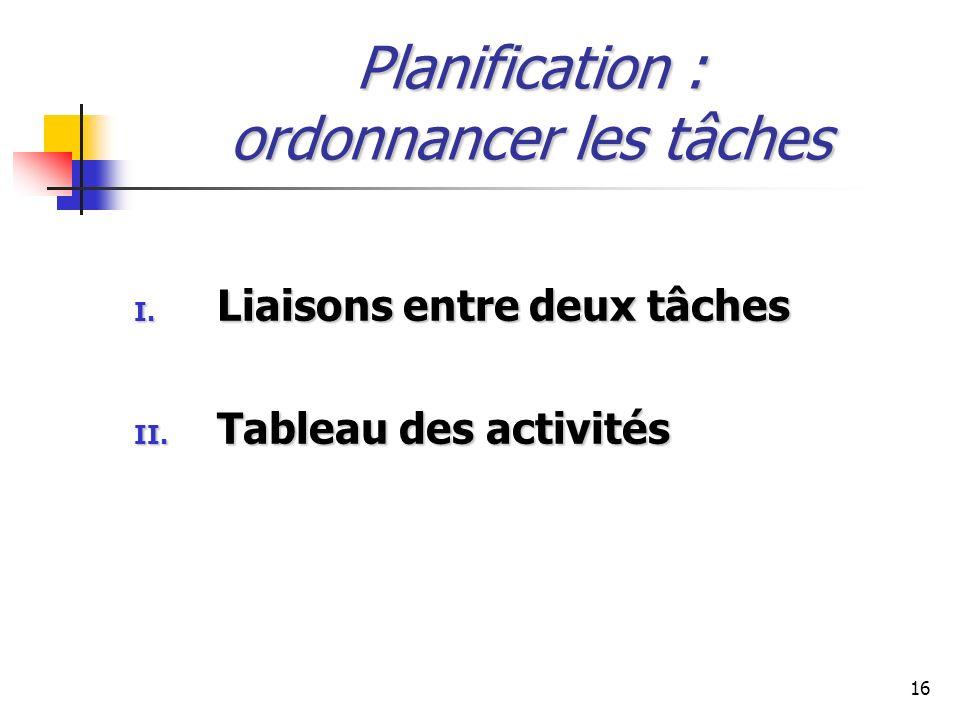 16 Planification : ordonnancer les tâches I. Liaisons entre deux tâches II. Tableau des activités