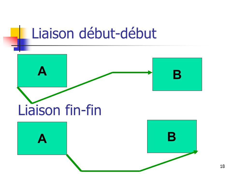 18 Liaison début-début B A B A Liaison fin-fin
