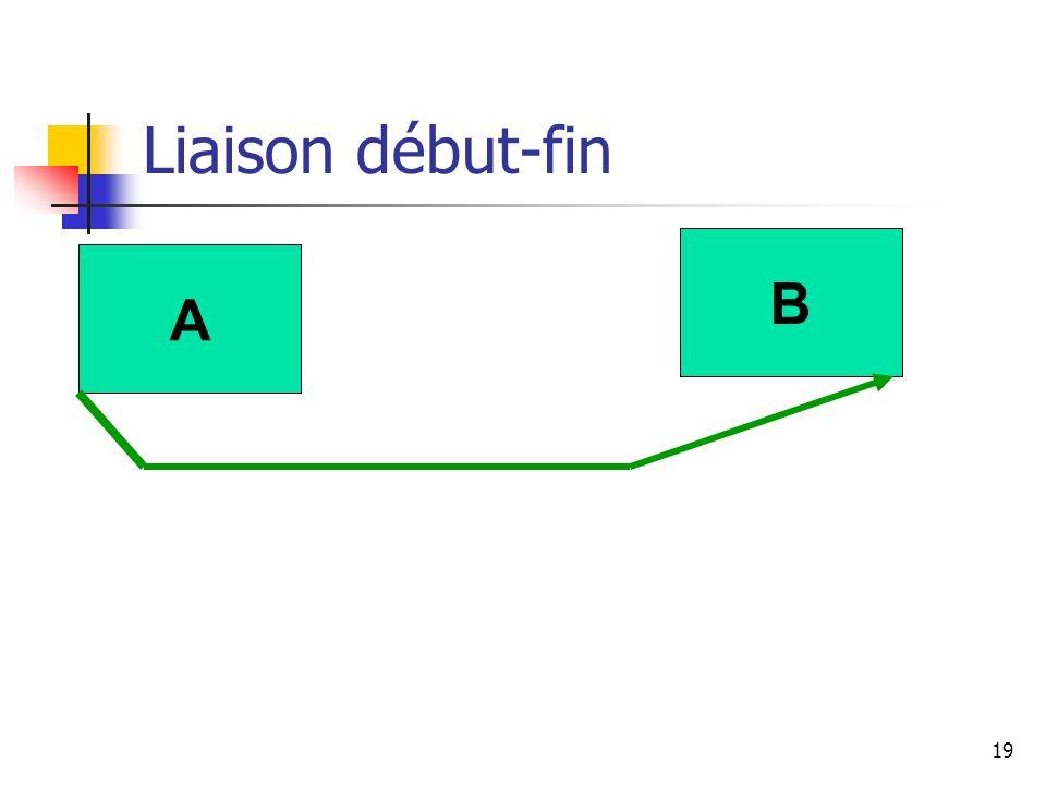 19 Liaison début-fin B A