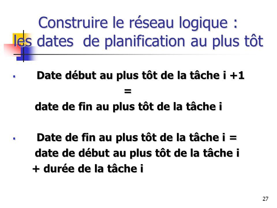 27 Construire le réseau logique : les dates de planification au plus tôt Date début au plus tôt de la tâche i +1 Date début au plus tôt de la tâche i