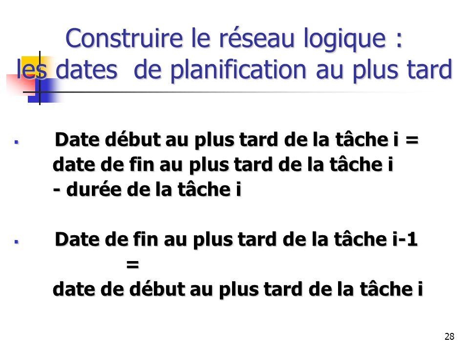 28 Construire le réseau logique : les dates de planification au plus tard Date début au plus tard de la tâche i = Date début au plus tard de la tâche