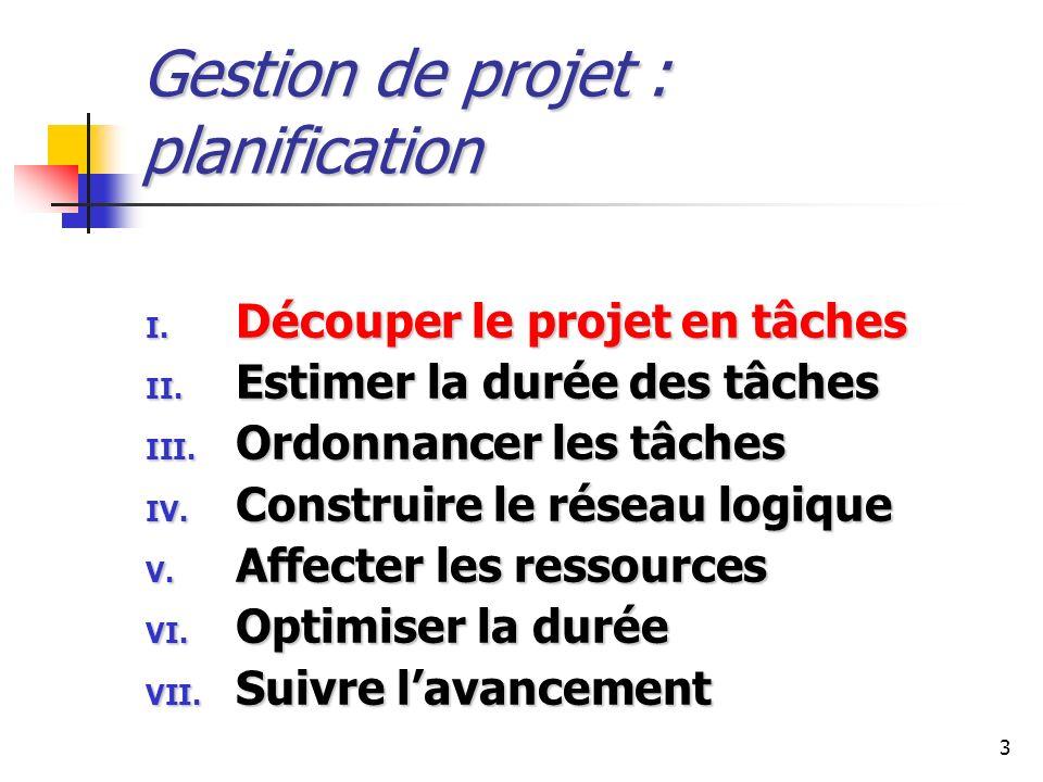 3 Gestion de projet : planification I. Découper le projet en tâches II. Estimer la durée des tâches III. Ordonnancer les tâches IV. Construire le rése