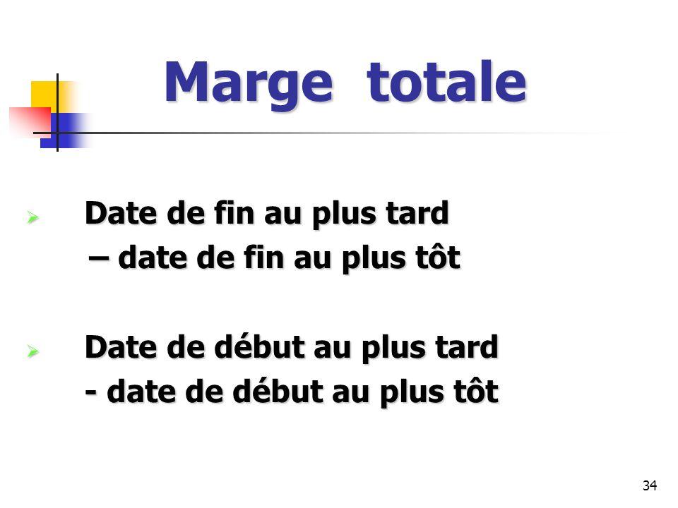 34 Marge totale Date de fin au plus tard Date de fin au plus tard – date de fin au plus tôt – date de fin au plus tôt Date de début au plus tard Date