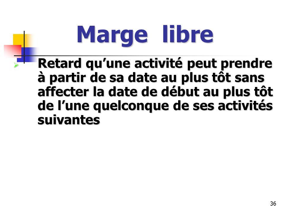 36 Marge libre Retard quune activité peut prendre à partir de sa date au plus tôt sans affecter la date de début au plus tôt de lune quelconque de ses