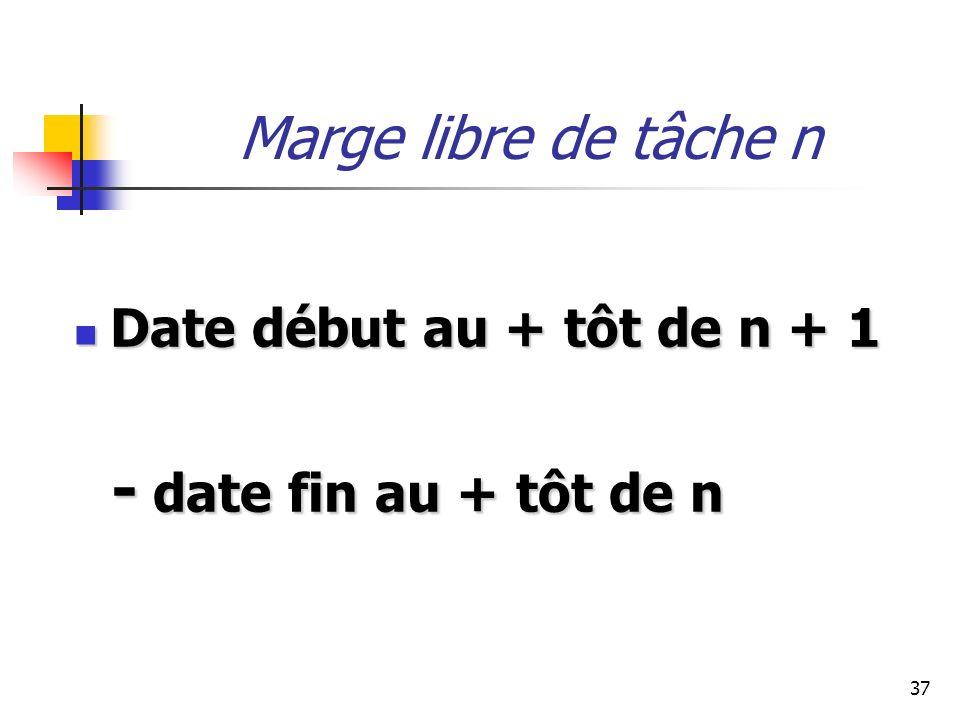 37 Marge libre de tâche n Date début au + tôt de n + 1 Date début au + tôt de n + 1 - date fin au + tôt de n - date fin au + tôt de n