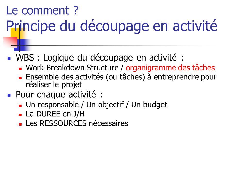 Le comment ? Principe du découpage en activité WBS : Logique du découpage en activité : Work Breakdown Structure / organigramme des tâches Ensemble de