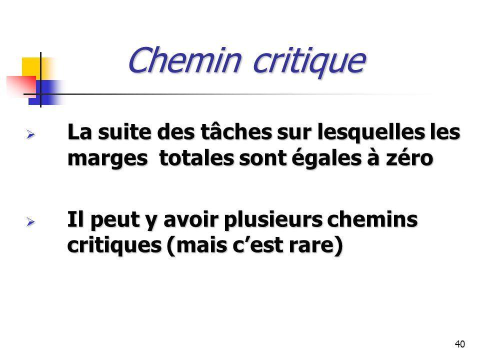 40 Chemin critique La suite des tâches sur lesquelles les marges totales sont égales à zéro La suite des tâches sur lesquelles les marges totales sont