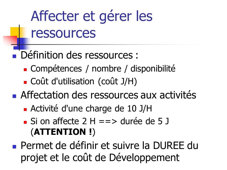 Affecter et gérer les ressources Définition des ressources : Compétences / nombre / disponibilité Coût d'utilisation (coût J/H) Affectation des ressou