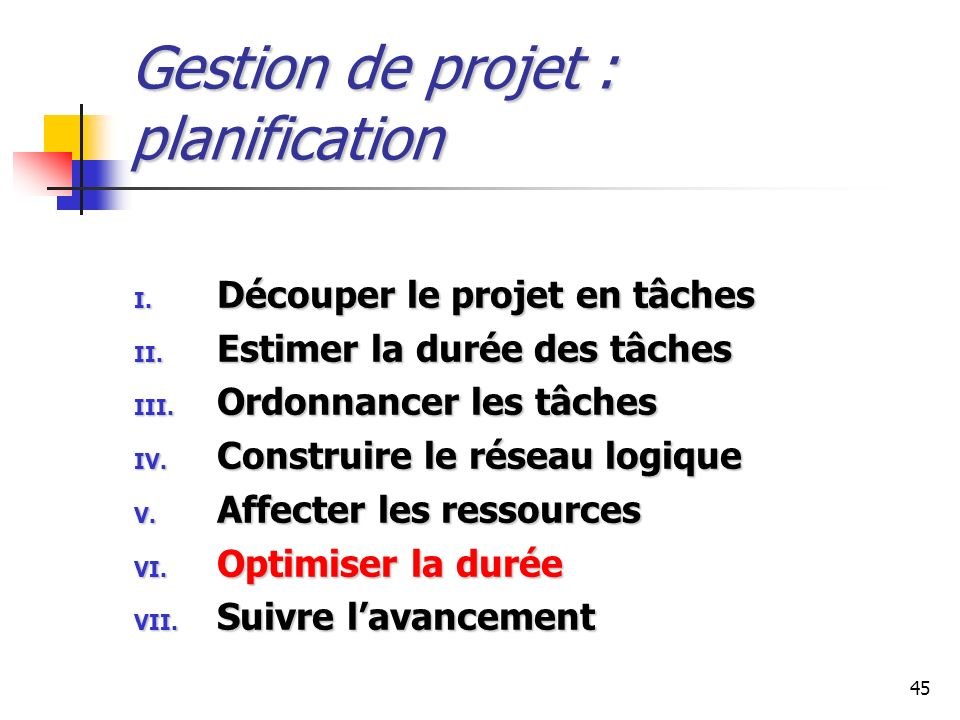 45 Gestion de projet : planification I. Découper le projet en tâches II. Estimer la durée des tâches III. Ordonnancer les tâches IV. Construire le rés