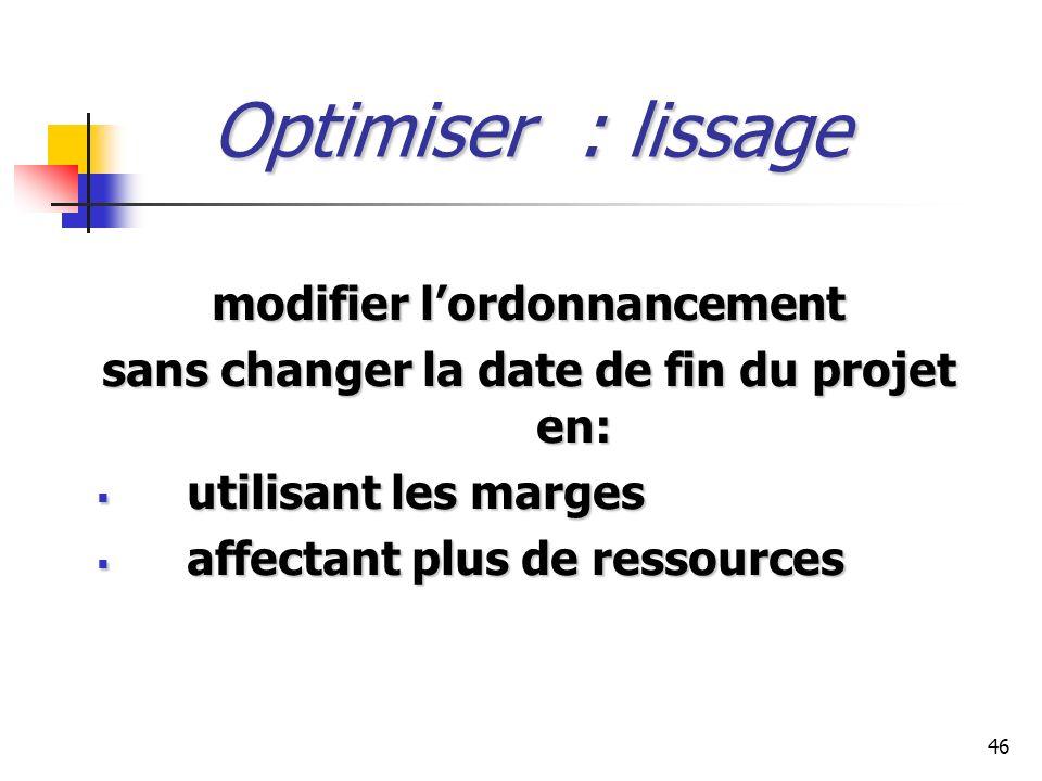 46 Optimiser : lissage modifier lordonnancement sans changer la date de fin du projet en: utilisant les marges utilisant les marges affectant plus de