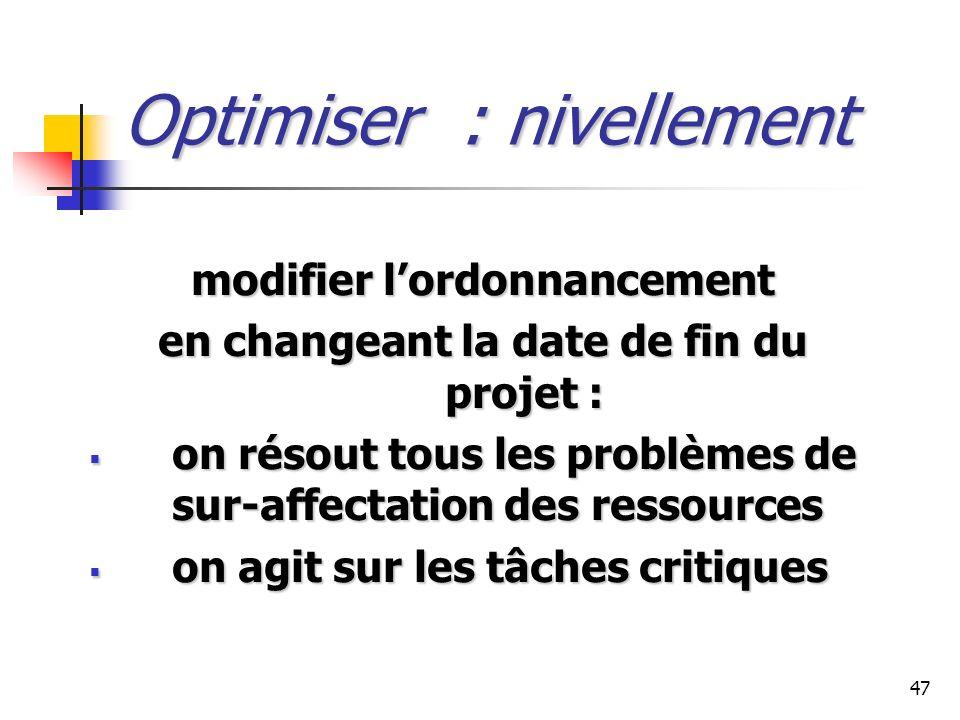 47 Optimiser : nivellement modifier lordonnancement en changeant la date de fin du projet : on résout tous les problèmes de sur-affectation des ressou