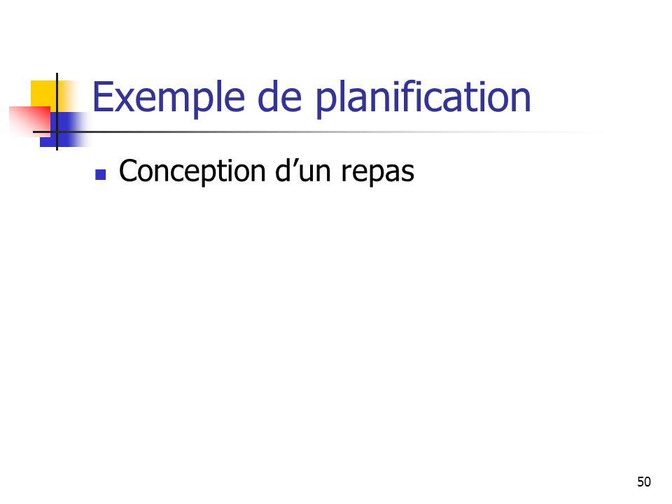 50 Exemple de planification Conception dun repas