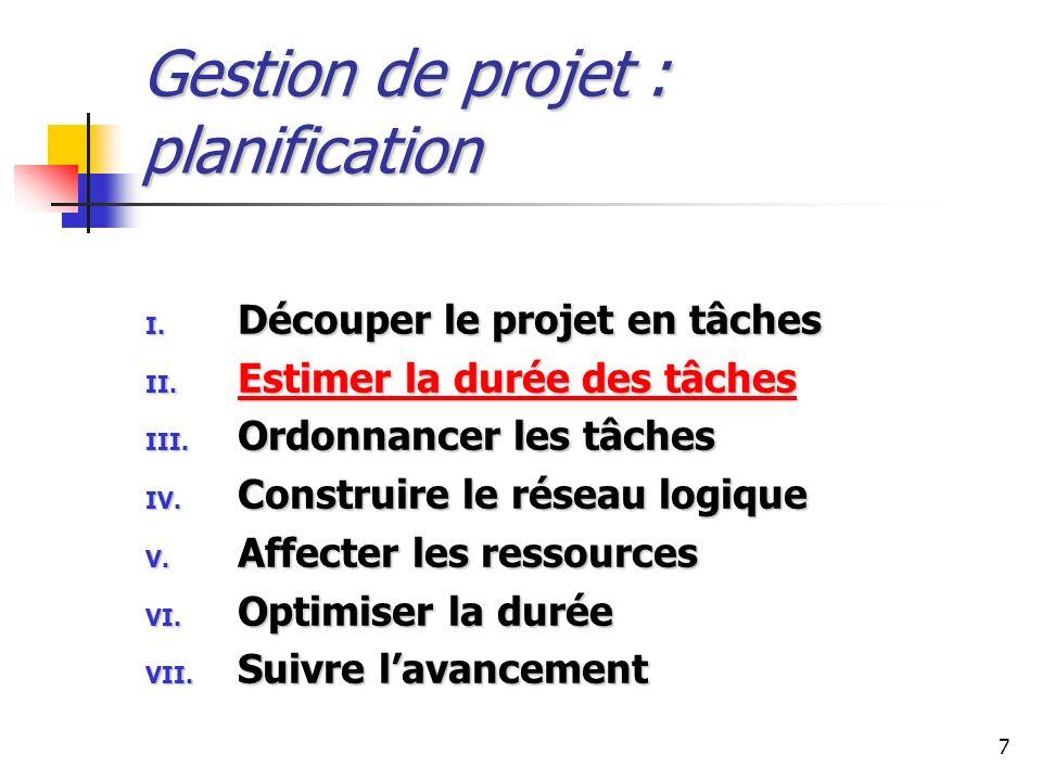 7 Gestion de projet : planification I. Découper le projet en tâches II. Estimer la durée des tâches III. Ordonnancer les tâches IV. Construire le rése