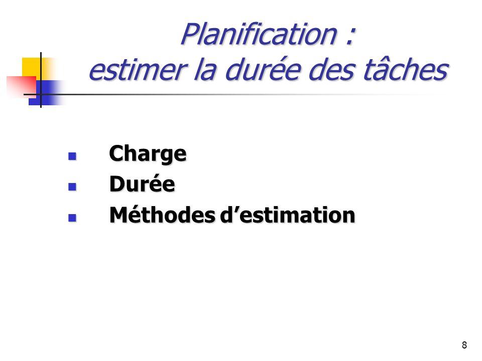 8 Planification : estimer la durée des tâches Charge Charge Durée Durée Méthodes destimation Méthodes destimation