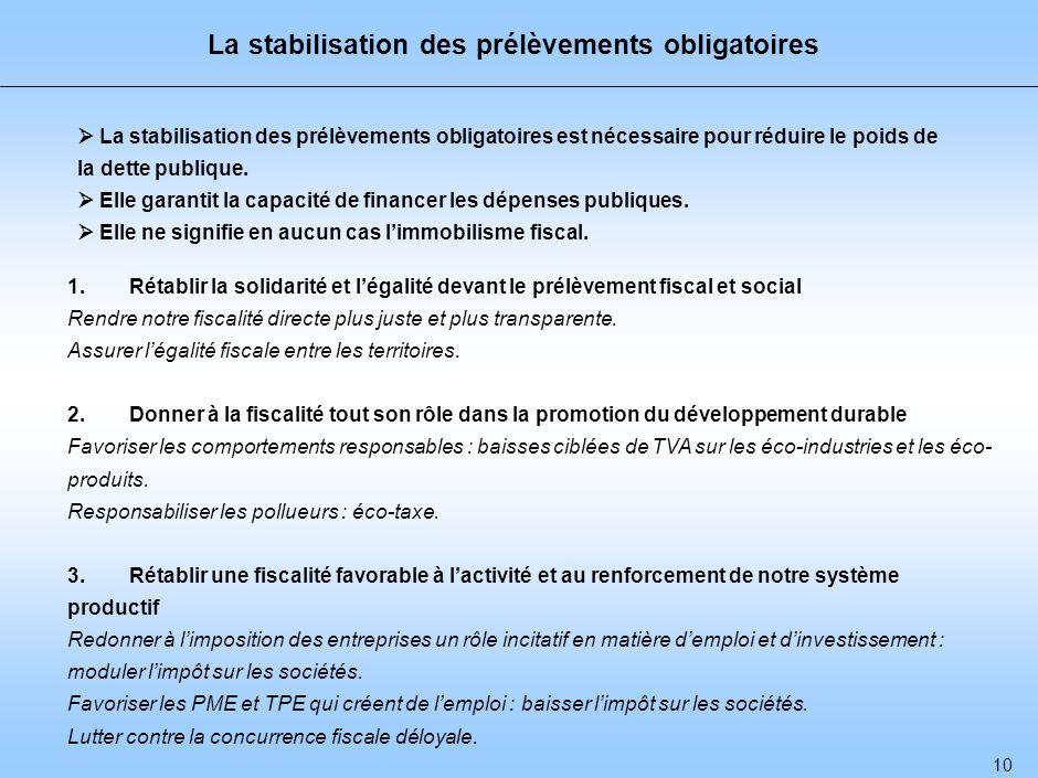 8 15 milliards deuros déconomies et de redéploiements La maîtrise et lefficacité de la dépense publique sont possibles.