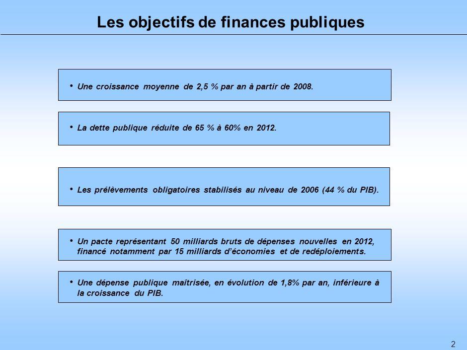 Mercredi 21 février 2007 LE PACTE PRESIDENTIEL Un financement juste pour des réformes profondes Didier MIGAUD - Michel SAPIN