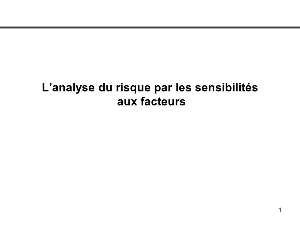 2 Plan du chapitre Section 1 : Analyse du risque et facteurs de risque 1.1.
