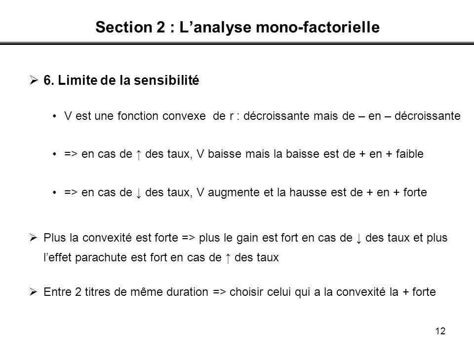 12 Section 2 : Lanalyse mono-factorielle 6. Limite de la sensibilité V est une fonction convexe de r : décroissante mais de – en – décroissante => en