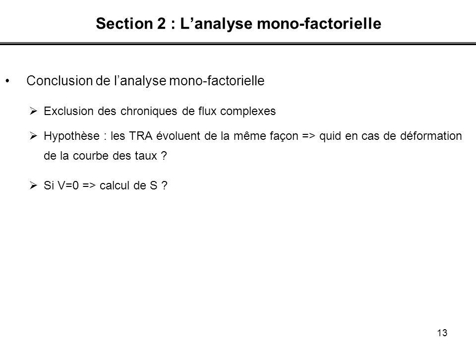 13 Section 2 : Lanalyse mono-factorielle Conclusion de lanalyse mono-factorielle Exclusion des chroniques de flux complexes Hypothèse : les TRA évolue
