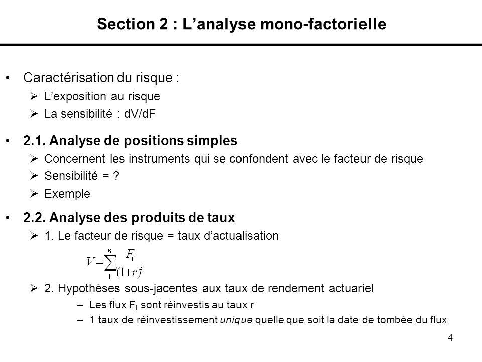 4 Section 2 : Lanalyse mono-factorielle Caractérisation du risque : Lexposition au risque La sensibilité : dV/dF 2.1. Analyse de positions simples Con