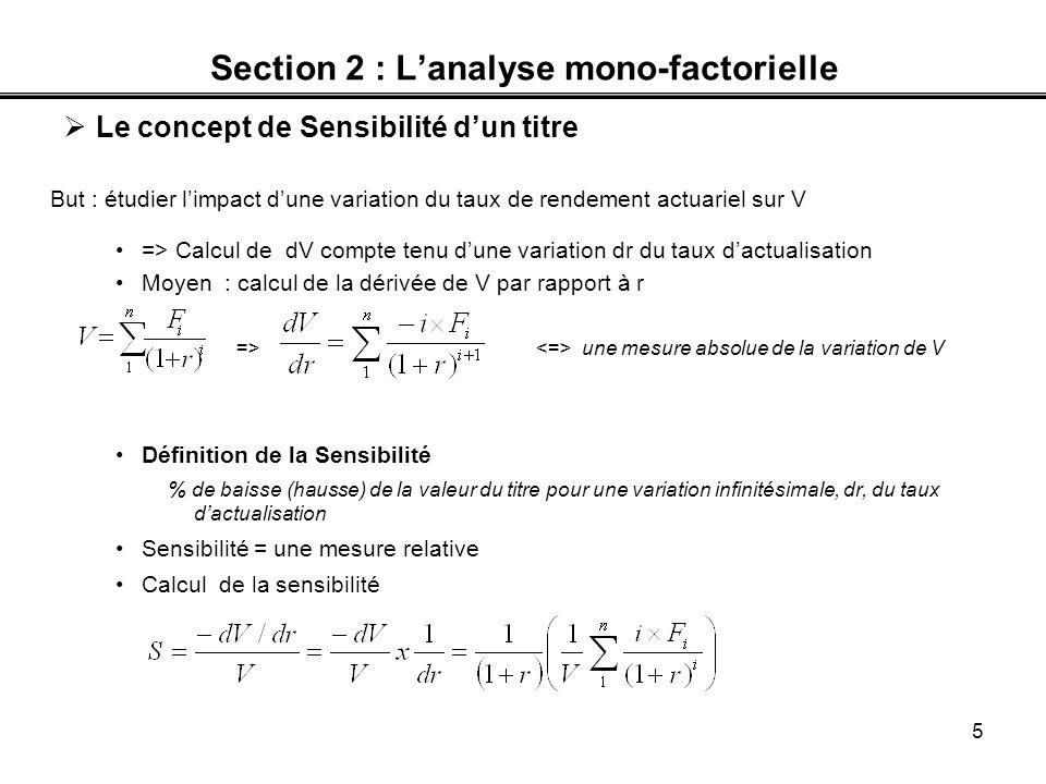 6 Section 2 : Lanalyse mono-factorielle Propriétés de la sensibilité (à une variation du facteur de risque) tjs positive sans unité Applications : BTAN; 3ans; 3.20%; taux de marché = 2% Calcul théorique Calcul approché