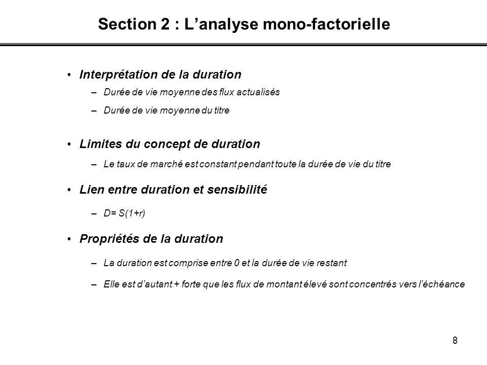 8 Section 2 : Lanalyse mono-factorielle Interprétation de la duration –Durée de vie moyenne des flux actualisés –Durée de vie moyenne du titre Limites