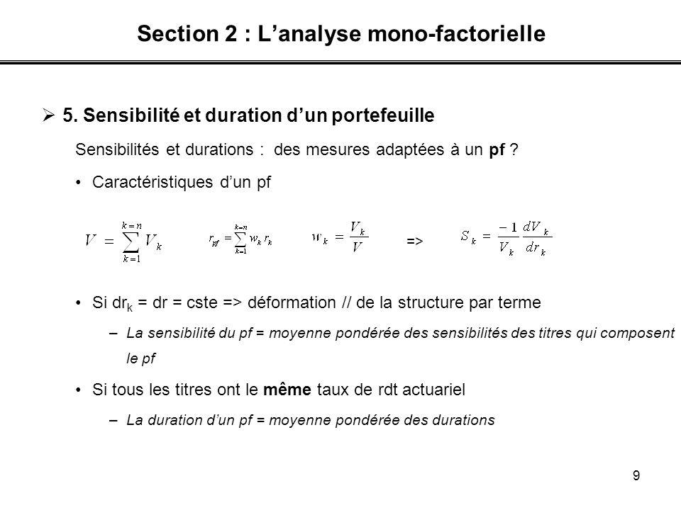 9 Section 2 : Lanalyse mono-factorielle 5. Sensibilité et duration dun portefeuille Sensibilités et durations : des mesures adaptées à un pf ? Caracté