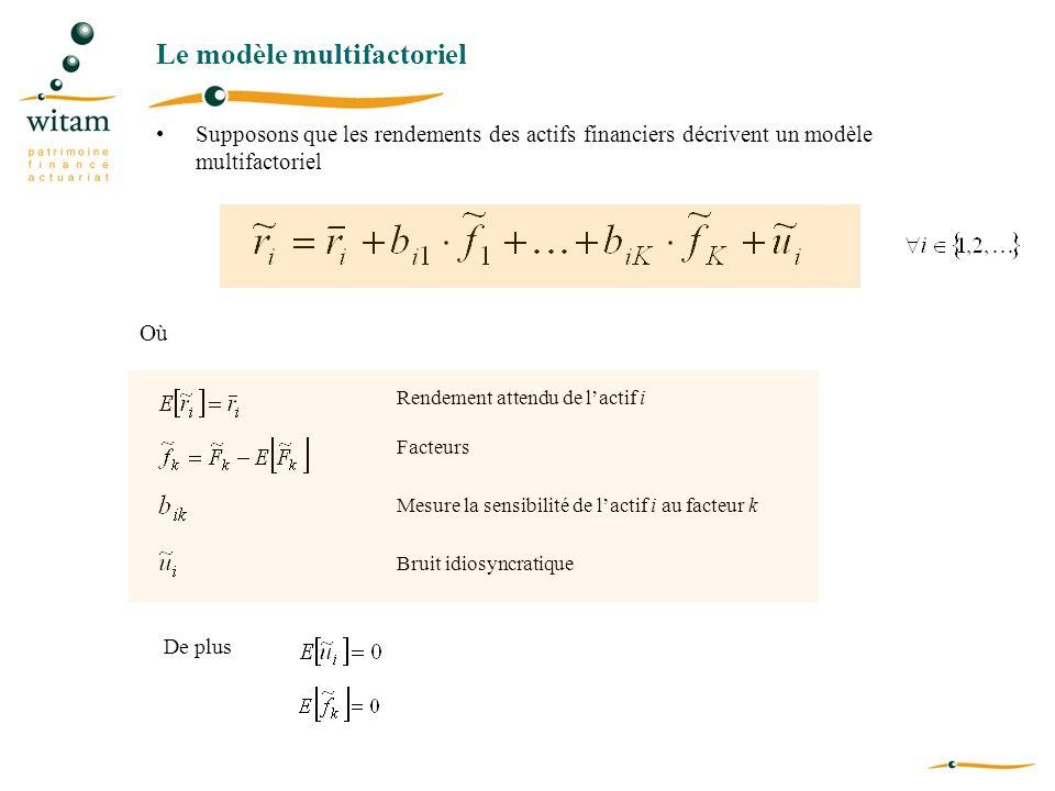 Le modèle multifactoriel Supposons que les rendements des actifs financiers décrivent un modèle multifactoriel Où Rendement attendu de lactif i Facteu