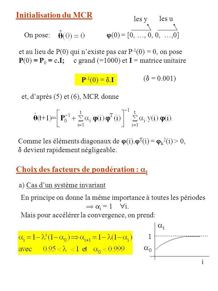 et au lieu de P(0) qui nexiste pas car P -1 (0) = 0, on pose P(0) = P 0 = c.I; c grand (=1000) et I = matrice unitaire P -1 (0) =.I Comme les éléments
