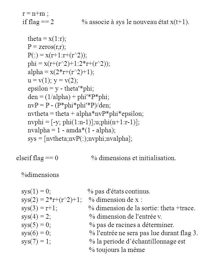 r = n+m ; if flag == 2 % associe à sys le nouveau état x(t+1). theta = x(1:r); P = zeros(r,r); P(:) = x(r+1:r+(r^2)); phi = x(r+(r^2)+1:2*r+(r^2)); al