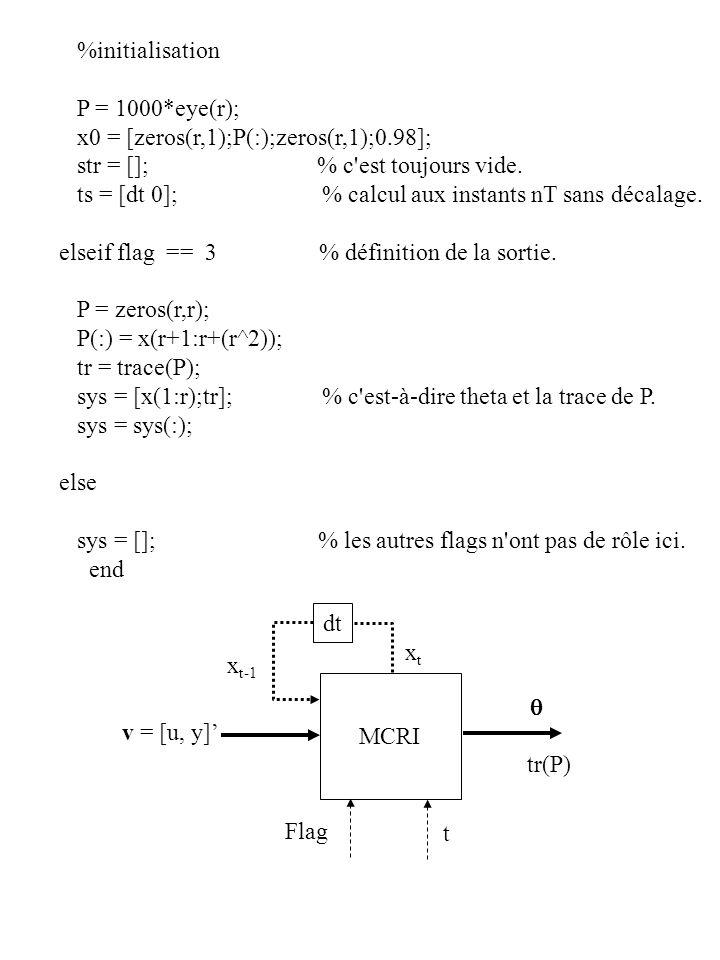%initialisation P = 1000*eye(r); x0 = [zeros(r,1);P(:);zeros(r,1);0.98]; str = []; % c'est toujours vide. ts = [dt 0]; % calcul aux instants nT sans d