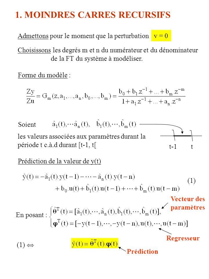 1. MOINDRES CARRES RECURSIFS Admettons pour le moment que la perturbationv = 0 Choisissons les degrés m et n du numérateur et du dénominateur de la FT
