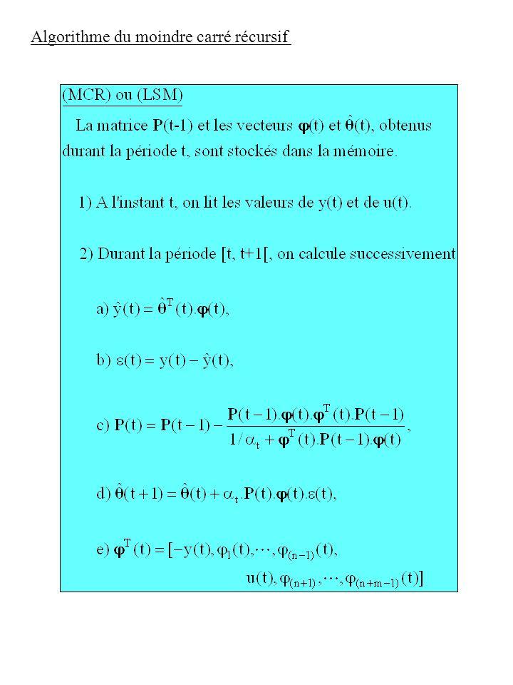 Algorithme du moindre carré récursif